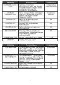 Katso tästä Thermo Call 3 -ohje - Kaha - Page 5