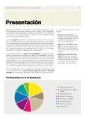 IV Seminario Educar para una ciudadanía global - Kaidara - Page 4