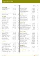 Oliva Reisen, Gartenreisen & Wanderreisen - Seite 3