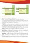 KlasseFahrt 2013 - Die Jugendherbergen in Hessen - Seite 7