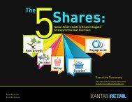 Executive Summary - Kantar Retail
