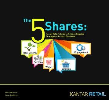 The 5 Shares - Kantar Retail