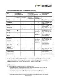Übersicht Maturaprüfungen (2013 / 2014) nach MAR