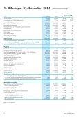 155. Finanzbericht 2004 - Kantonalbanken - Page 4