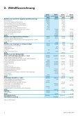 155. Finanzbericht 2004 - Kantonalbanken - Page 6