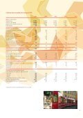 Rapport annuel - Page 7