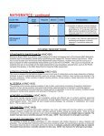 MATHEMATICS - Kapaun Mt. Carmel - Page 2