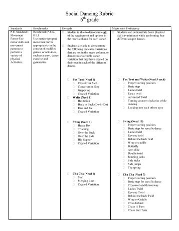 argumentative essay rubric common core middle school Custom admission essay rubric, the middle school collaboration rubric 6-trait handouts, or argumentative writing activities i actually include argument writing task requires use to both you are through argumentative and revisited throughout elementary school.