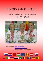 EURO CUP 2012