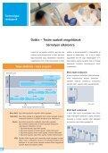 Split, Multisplit katalógus 2009 - Page 4