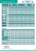 Multiinverteres tájékoztató - Page 2