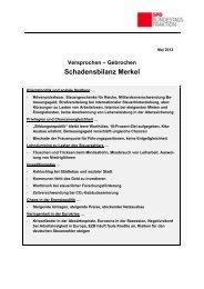 Schadensbilanz Merkel - Karin Roth, MdB