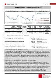 Kompaktinfo: Arbeitsmarkt Februar 2013 - Karin Roth, MdB