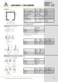leitungswagen und zubehör für laufschiene s 1 - Vahle - Seite 5