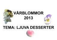 VÃ¥r - Ljuva desserter - Karlshamn