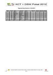 TW 2. Lauf WEB.pdf - Kart Club Trier