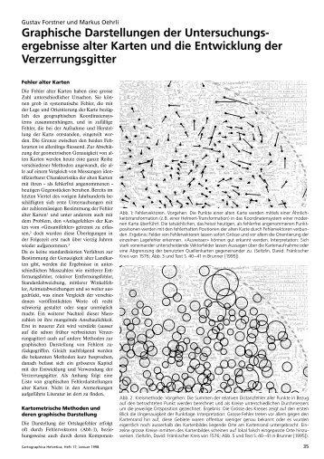 Graphische Darstellungen der Untersuchungs ... - toposhop - CH