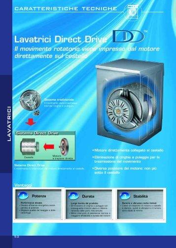 Lavatrici Direct Drive - Kasatua.com