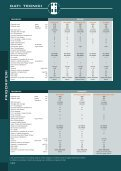 compact frigoriferi - Kasatua - Page 2
