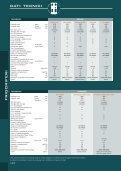 deluxe frigoriferi - Kasatua.com - Page 6