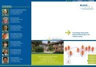 Flyer: Netzwerkforschung (pdf, 1.5 mb) - Katholische Hochschule ...