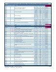 Catálogo de productos para impresoras - Katun - Page 3
