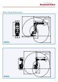 R-SERIES - Kawasaki Robotics - Page 7