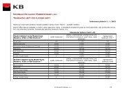 Transakční limity pro platební karty - Komerční banka