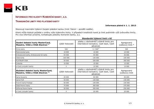 Transakcni Limity Pro Platebni Karty Komercni Banka