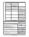 L5-wpływ warunków eksploatacji pojazdu na charakterystyki ... - Page 5