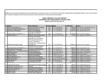Independent Contractor Agrmts Master List 2011-12.pdf - Kern ...