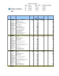 Catalog Pricing - KCDA