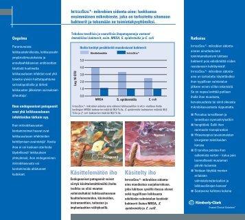 Käsittelemätön iho Käsitelty iho - Digestive Health