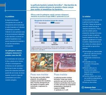 Peau non traitée Peau traitée - Digestive Health