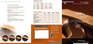 Spekter av sett Settets innhold - Kimberly-Clark Health Care