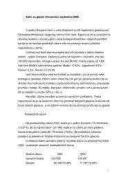 1 Kako su glasali Zrenjaninci septembra 2000. U opštini Zrenjanin ...