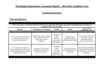 Purchasing Department Assessment Report ... - Kean University