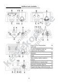 Lietošanas un uzstādīšanas instrukcija - Page 4