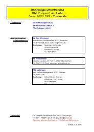 Spielplan Bezirksliga U14 ml. & wbl. 2008-2009 Trostrunde