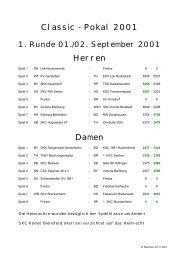 Ergebnisse 2000 - 2001