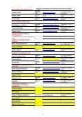 zapisnik 01 seje 03 05 2010.pdf - Page 3