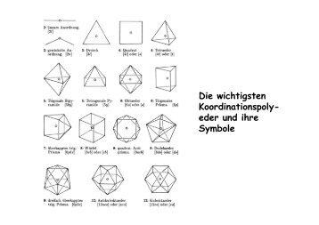 eder und ihre Symbole - KemnitzLab