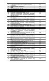 UNIVERSITY GRANTS COMMISSION List of State ... - KENT - Page 3
