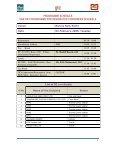 Compendium for DC Programme Feb 2009 - Energy Management ... - Page 2