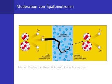Moderation von Spaltneutronen