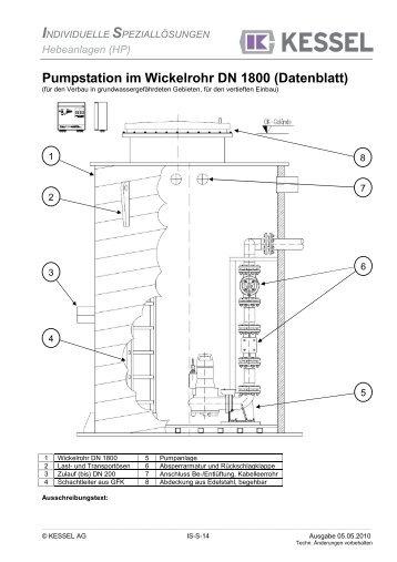 pumpstation aqualift s duo mit berlaufgerinne und. Black Bedroom Furniture Sets. Home Design Ideas
