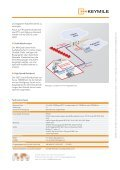 Datenblatt MileGate SUE13 - KEYMILE - Seite 2