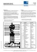 Doppelwandiges Stellventil Ty 600 - Daume Regelarmaturen Gmbh - Page 2