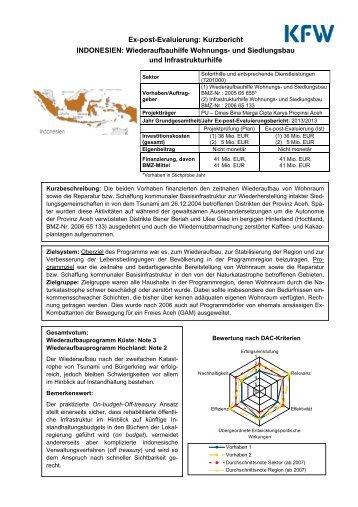 Wiederaufbauhilfe Wohnungs- und Siedlungsbau und Infrastrukturhilfe