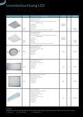Innenbeleuchtung LED - LED Hängeleuchte MJ16 - Die Exterior Licht - Page 4